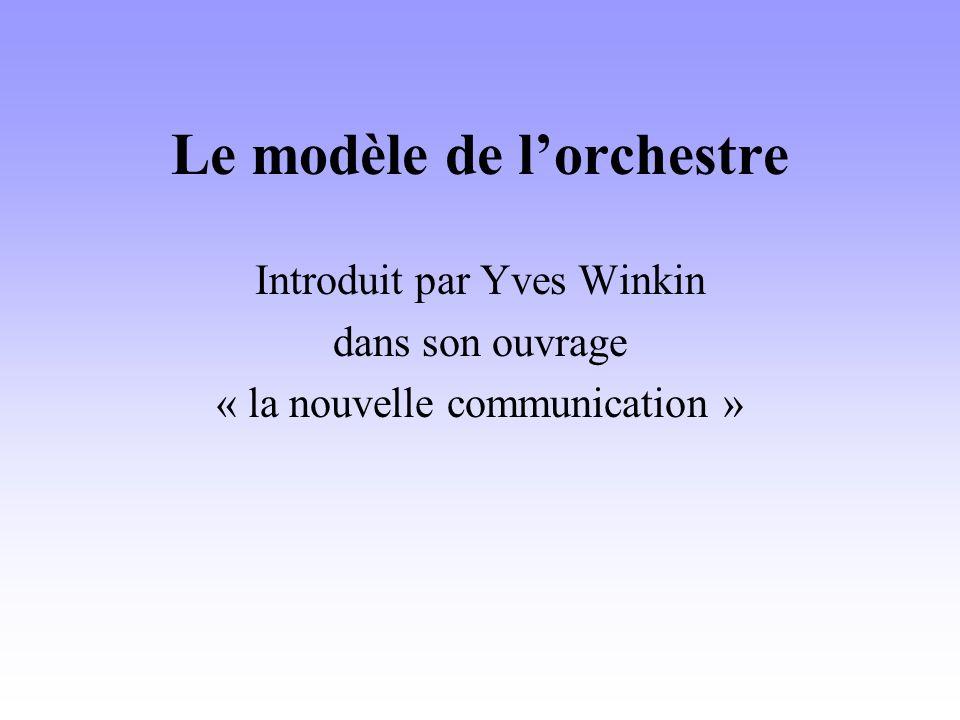 Le modèle de l'orchestre