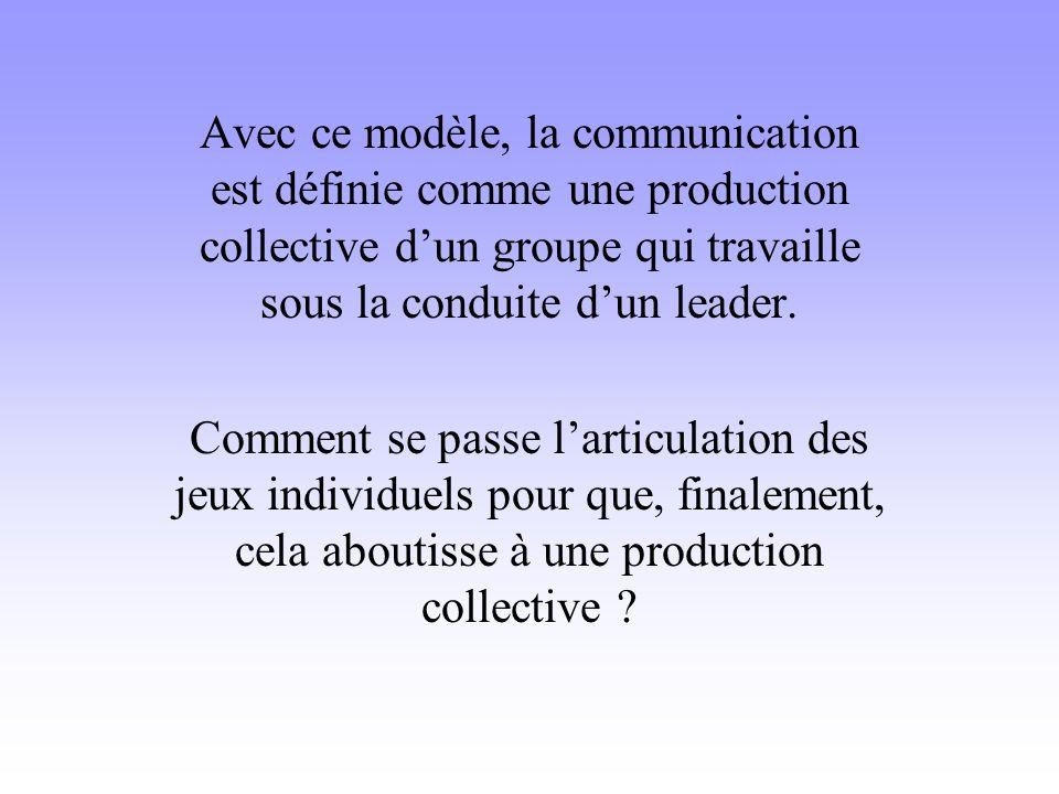 Avec ce modèle, la communication est définie comme une production collective d'un groupe qui travaille sous la conduite d'un leader.