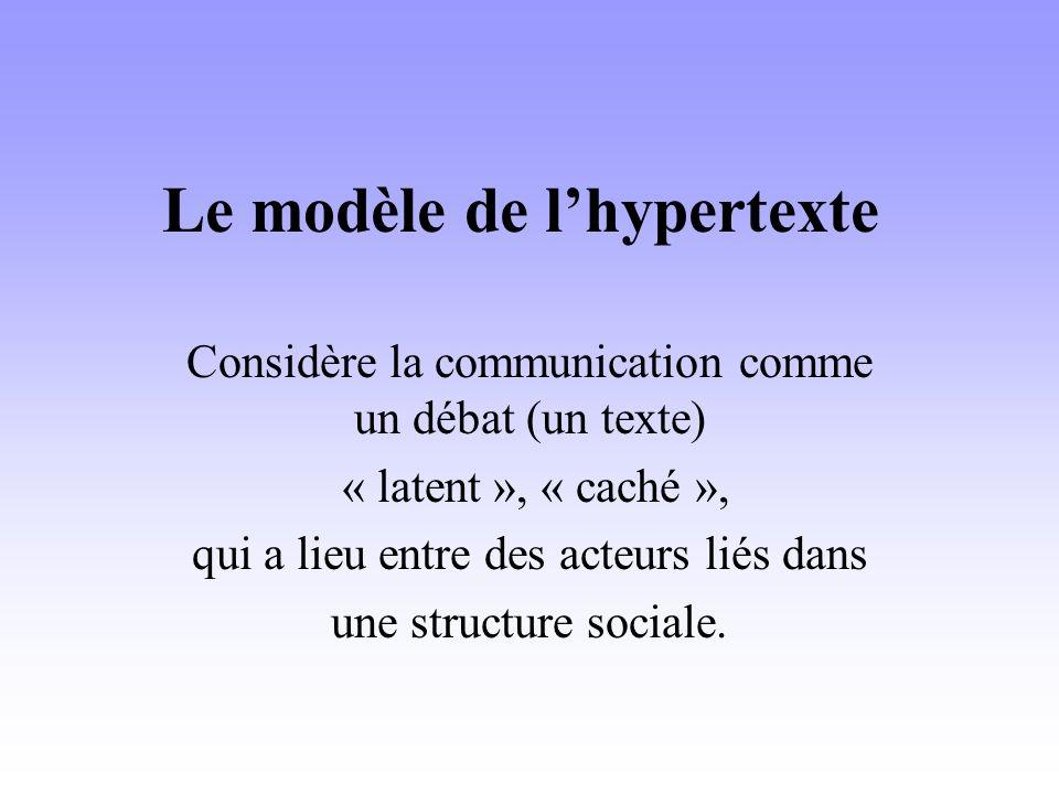 Le modèle de l'hypertexte