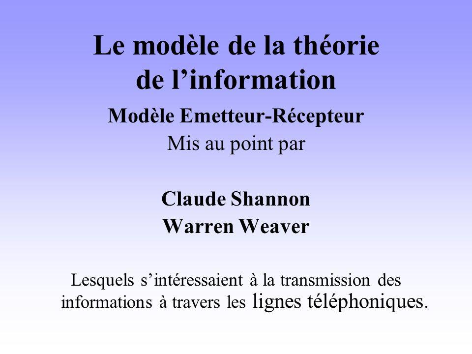 Le modèle de la théorie de l'information
