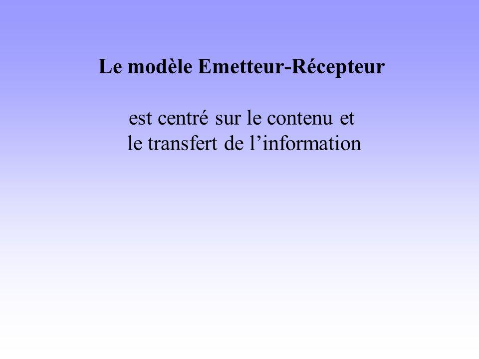 Le modèle Emetteur-Récepteur est centré sur le contenu et le transfert de l'information