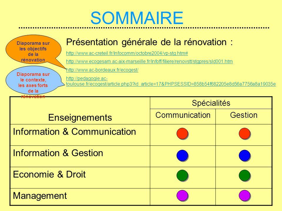 SOMMAIRE Présentation générale de la rénovation : Enseignements