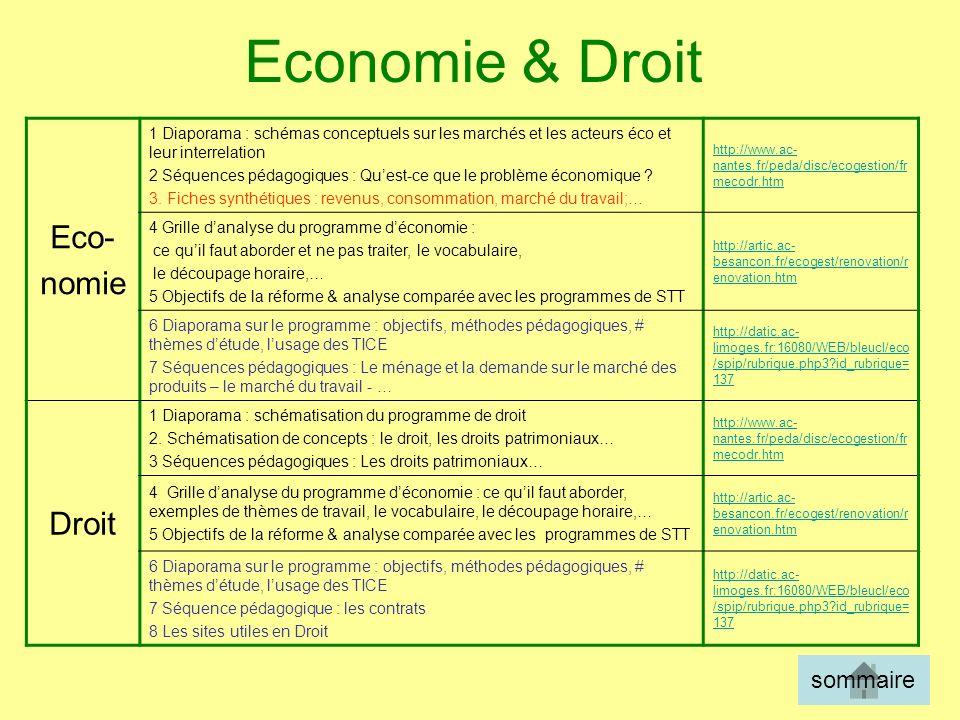 Economie & Droit Eco- nomie Droit sommaire
