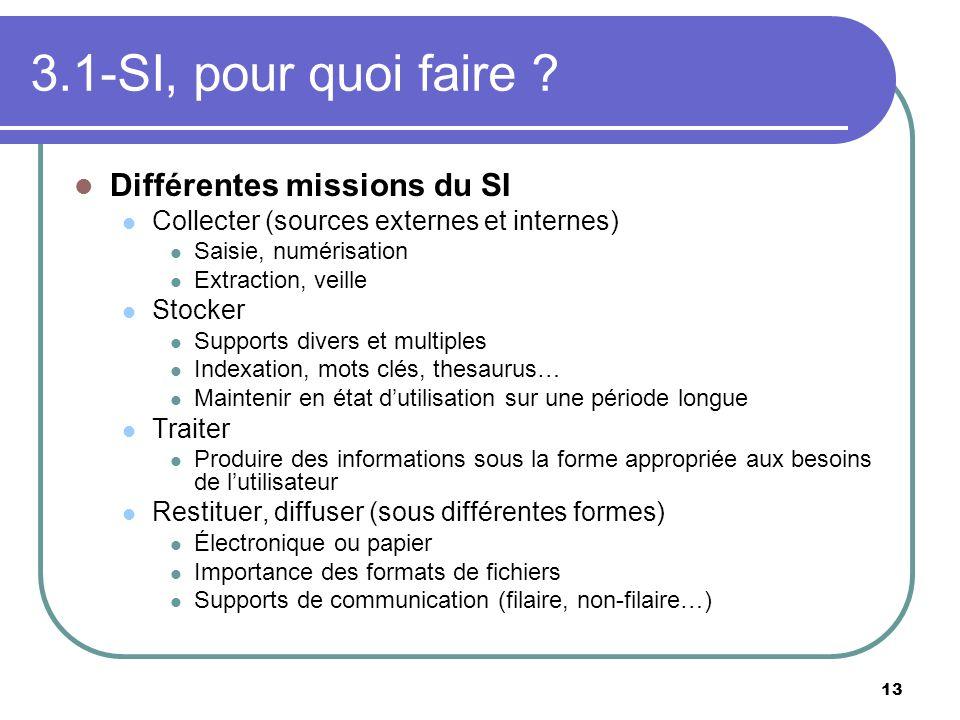 3.1-SI, pour quoi faire Différentes missions du SI