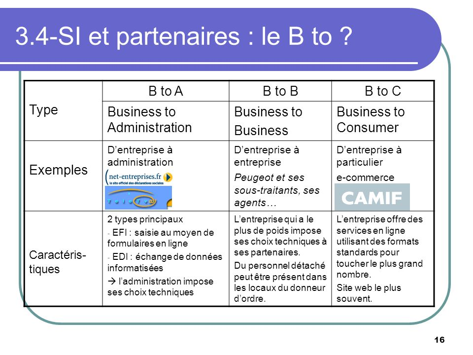 3.4-SI et partenaires : le B to