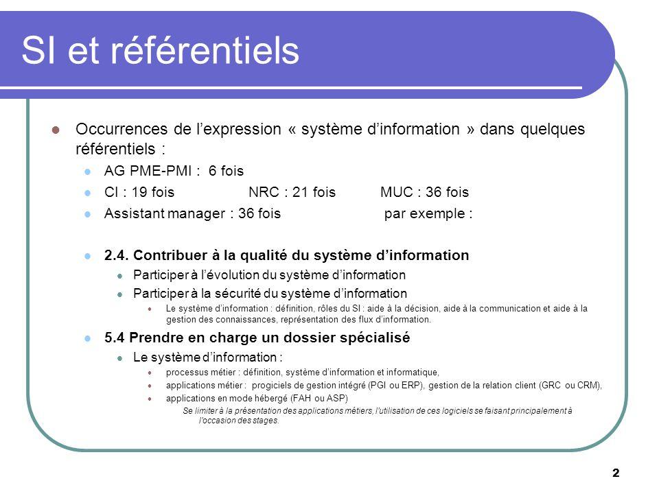 SI et référentiels Occurrences de l'expression « système d'information » dans quelques référentiels :