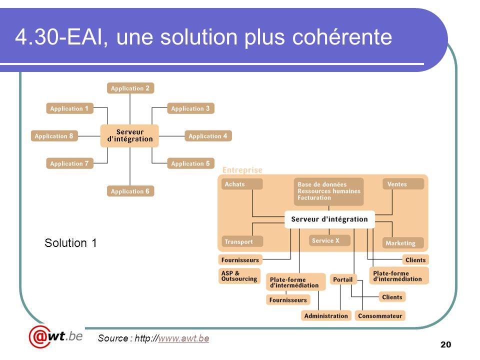 4.30-EAI, une solution plus cohérente
