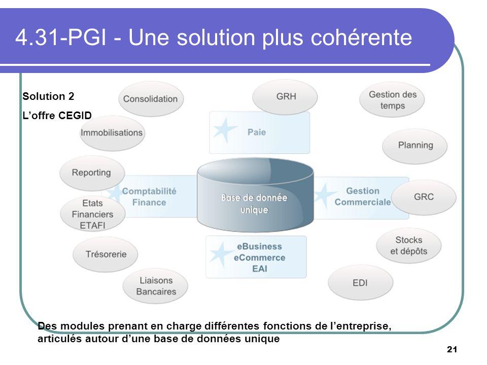 4.31-PGI - Une solution plus cohérente