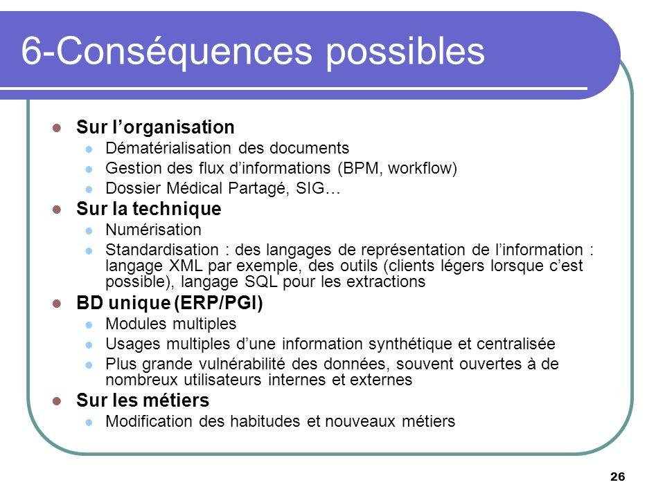 6-Conséquences possibles