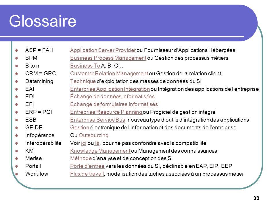 Glossaire ASP = FAH Application Server Provider ou Fournisseur d'Applications Hébergées.