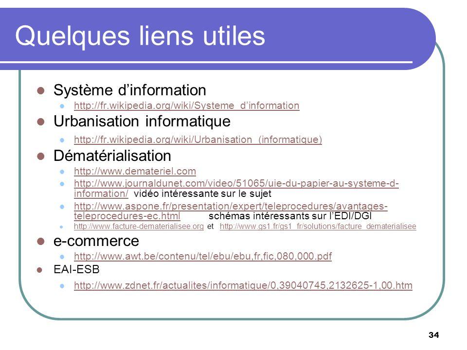 Quelques liens utiles Système d'information Urbanisation informatique
