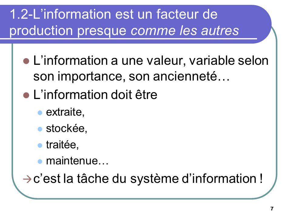 1.2-L'information est un facteur de production presque comme les autres