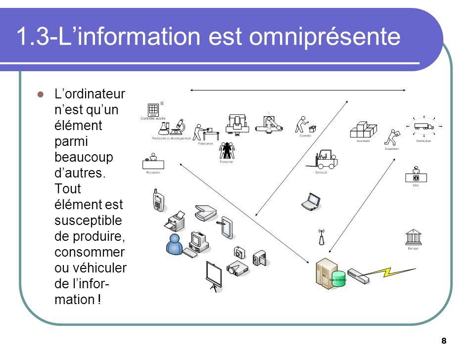 1.3-L'information est omniprésente