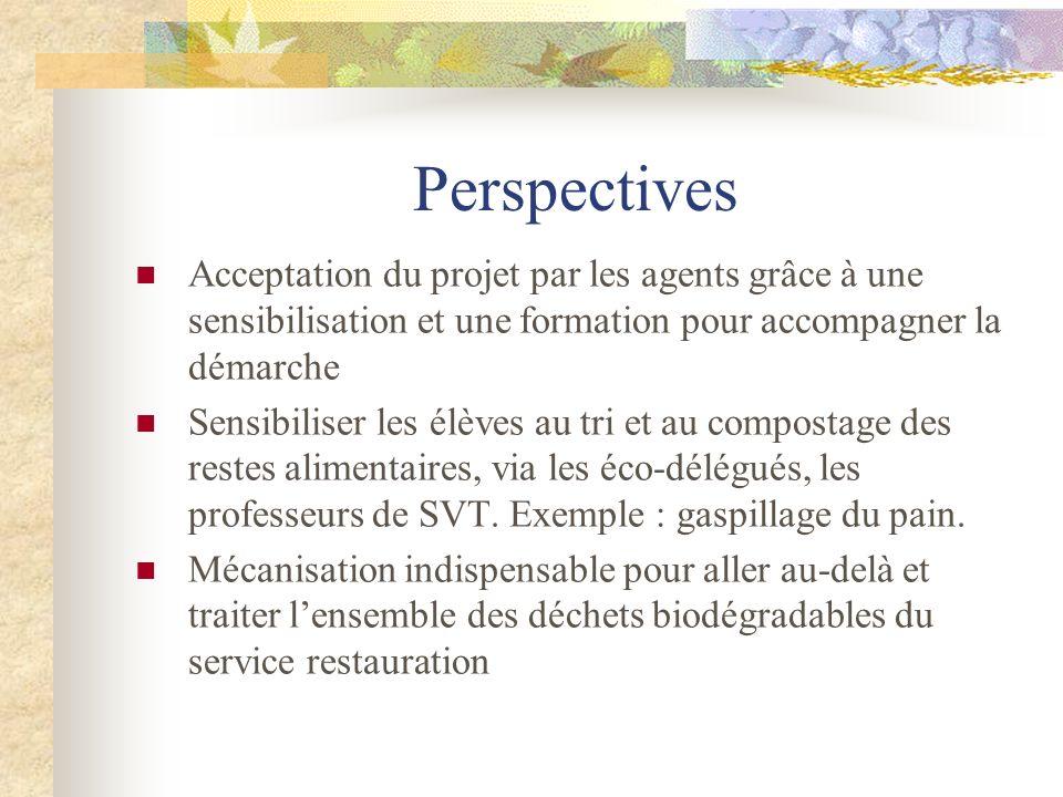 Perspectives Acceptation du projet par les agents grâce à une sensibilisation et une formation pour accompagner la démarche.