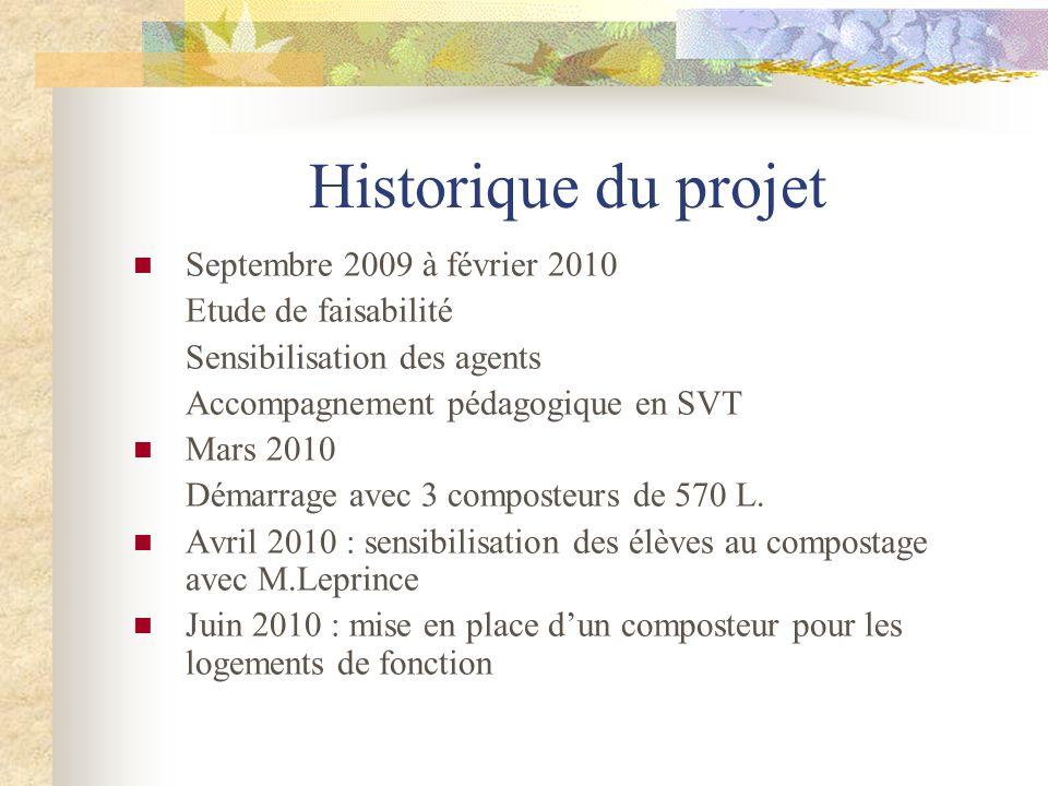 Historique du projet Septembre 2009 à février 2010
