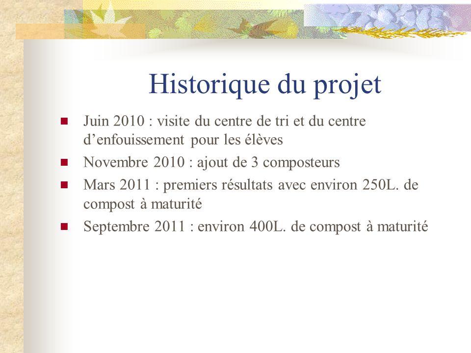 Historique du projet Juin 2010 : visite du centre de tri et du centre d'enfouissement pour les élèves.