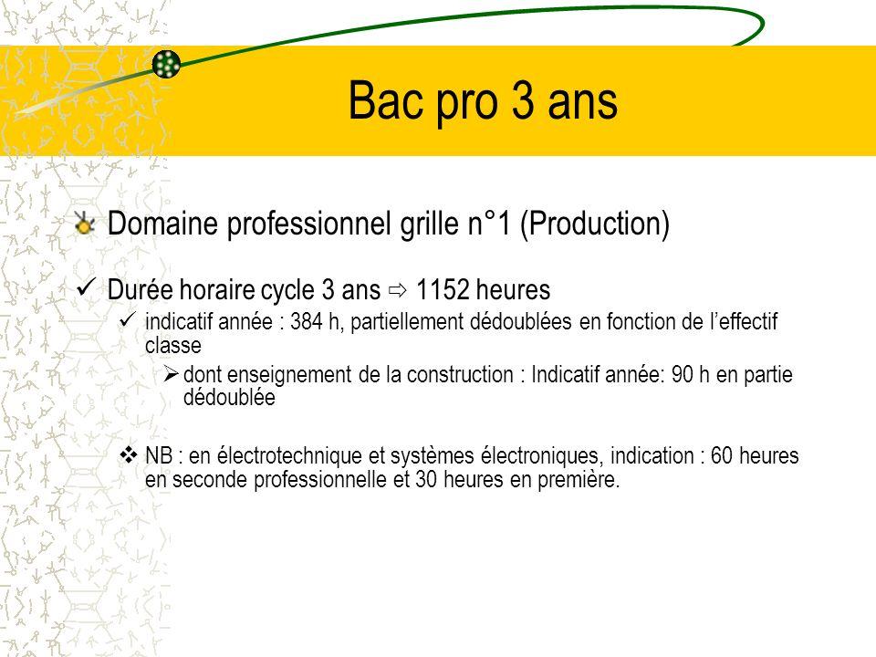 Bac pro 3 ans Domaine professionnel grille n°1 (Production)