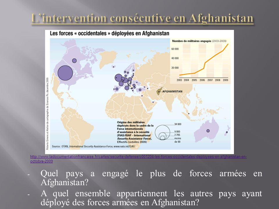 L'intervention consécutive en Afghanistan