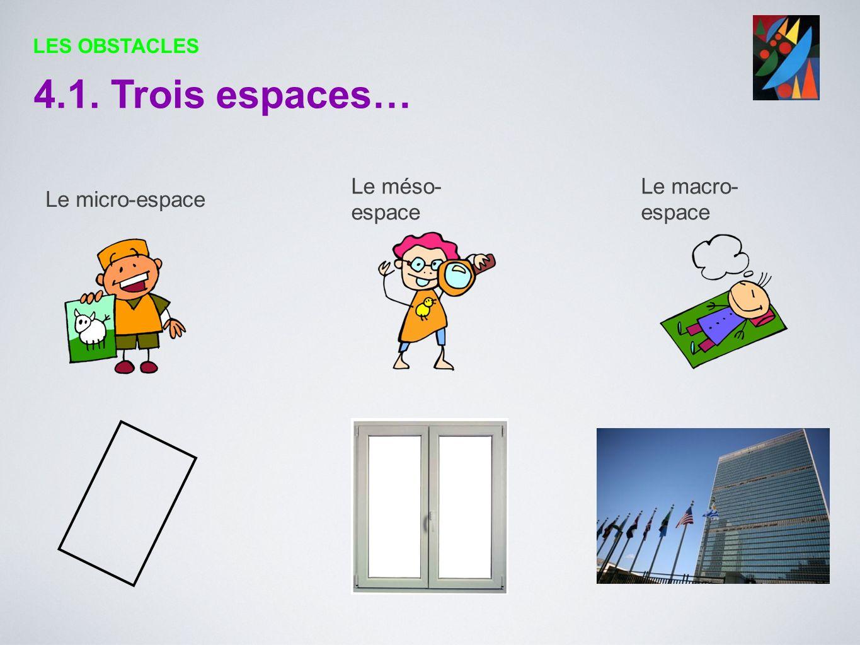 4.1. Trois espaces… Le micro-espace Le méso- espace Le macro- espace