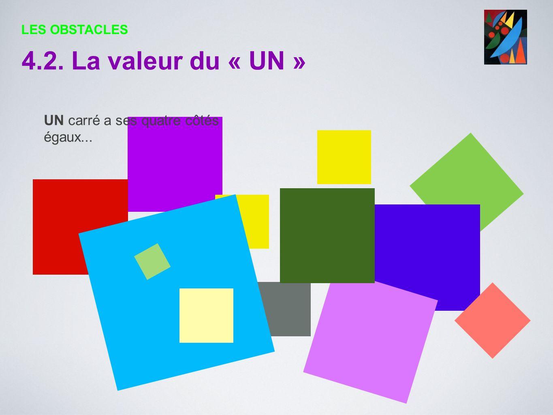 4.2. La valeur du « UN » UN carré a ses quatre côtés égaux...