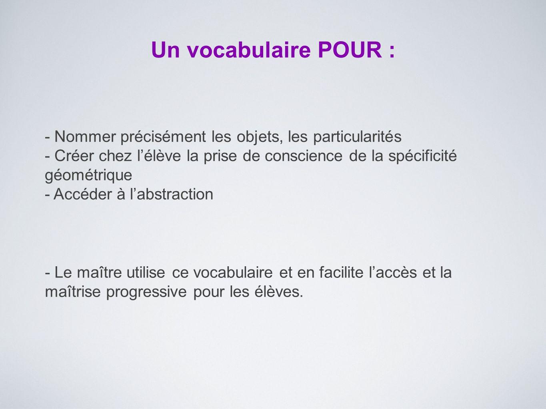 Un vocabulaire POUR :- Nommer précisément les objets, les particularités. - Créer chez l'élève la prise de conscience de la spécificité géométrique.