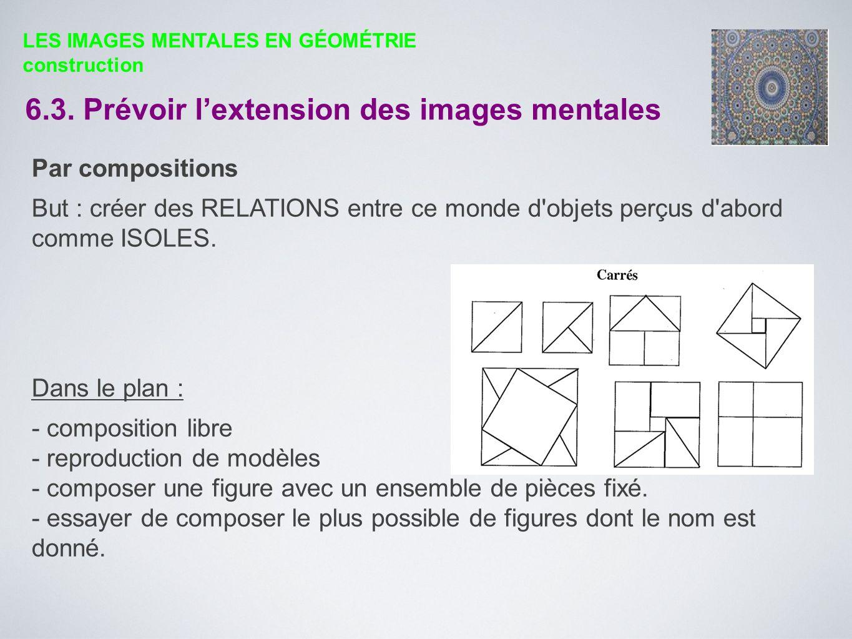 6.3. Prévoir l'extension des images mentales