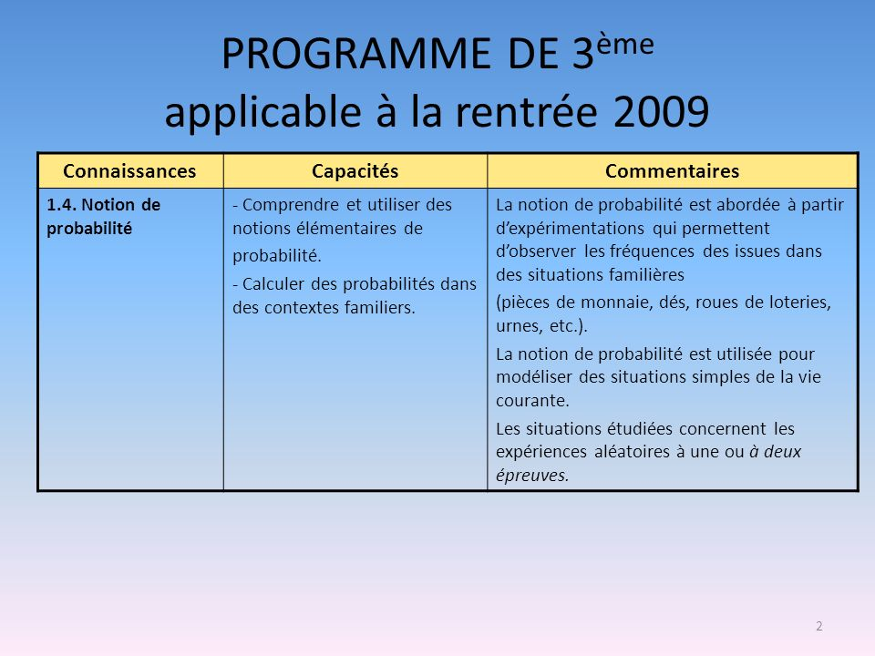 PROGRAMME DE 3ème applicable à la rentrée 2009