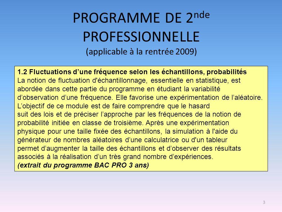 PROGRAMME DE 2nde PROFESSIONNELLE (applicable à la rentrée 2009)