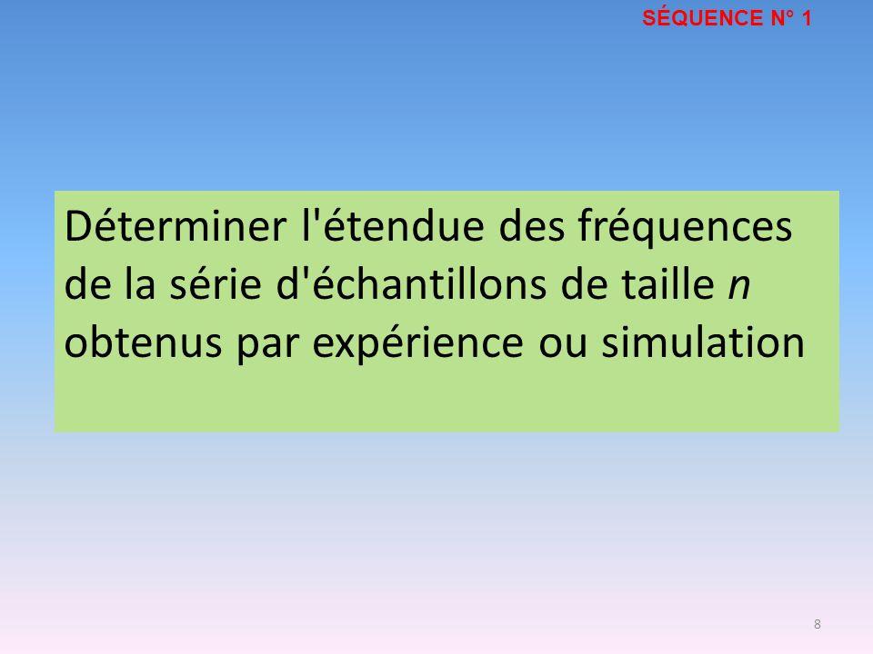 SÉQUENCE N° 1 Déterminer l étendue des fréquences de la série d échantillons de taille n obtenus par expérience ou simulation.