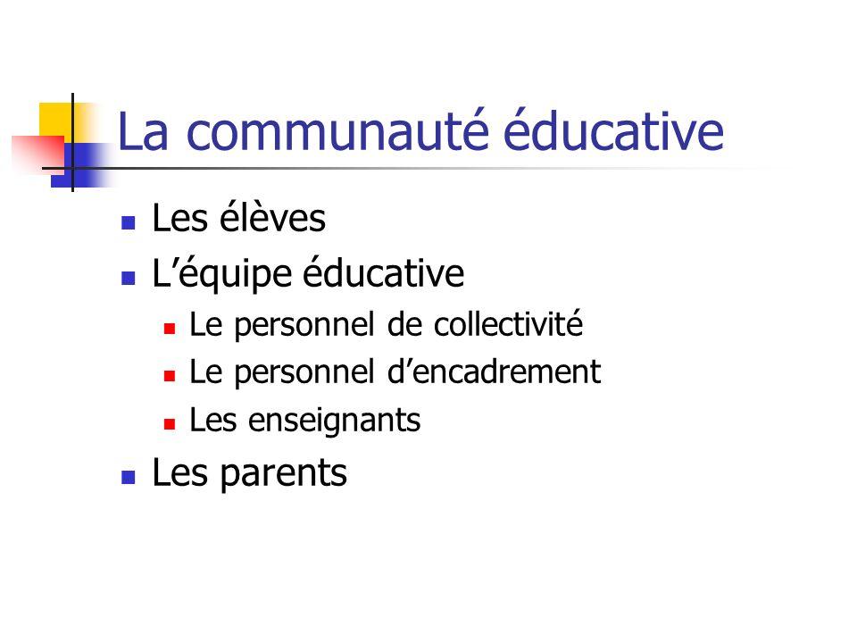La communauté éducative