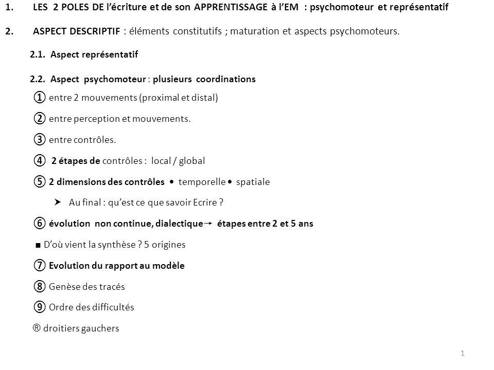 LES 2 POLES DE l'écriture et de son APPRENTISSAGE à l'EM : psychomoteur et représentatif
