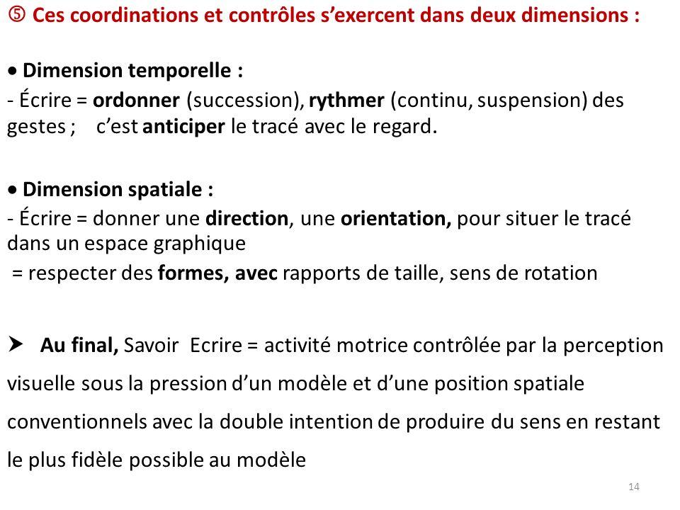  Ces coordinations et contrôles s'exercent dans deux dimensions :