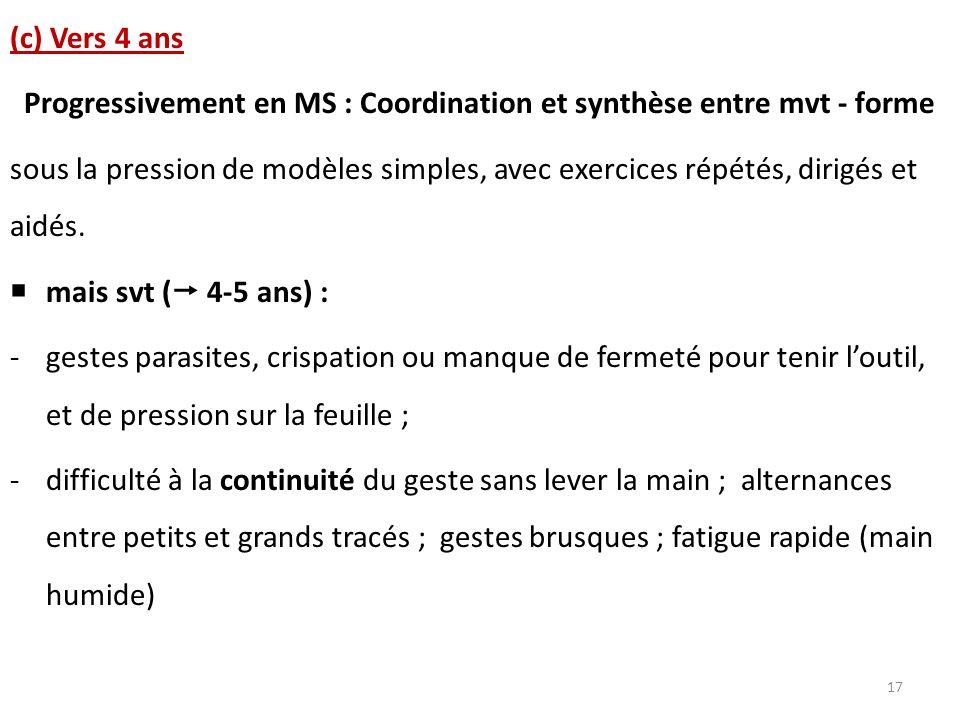 (c) Vers 4 ans Progressivement en MS : Coordination et synthèse entre mvt - forme.