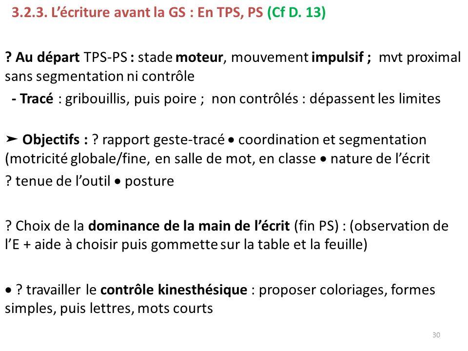 3.2.3. L'écriture avant la GS : En TPS, PS (Cf D. 13)