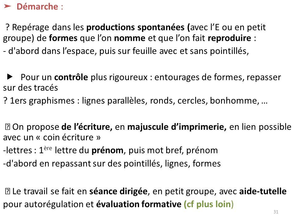 ➤ Démarche : Repérage dans les productions spontanées (avec l'E ou en petit groupe) de formes que l'on nomme et que l'on fait reproduire :
