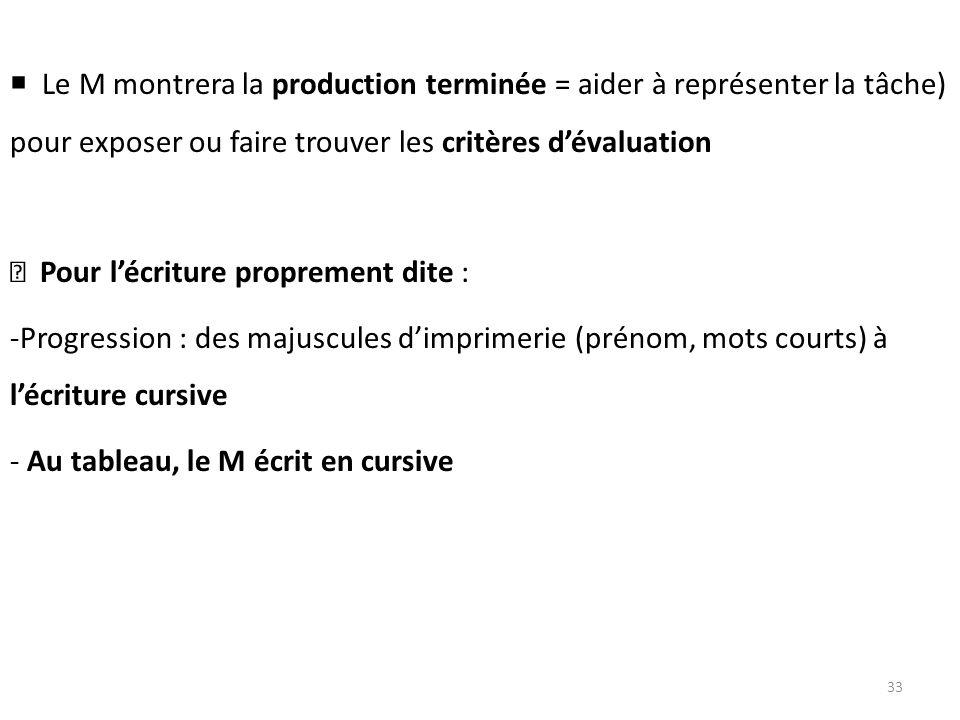 Le M montrera la production terminée = aider à représenter la tâche) pour exposer ou faire trouver les critères d'évaluation