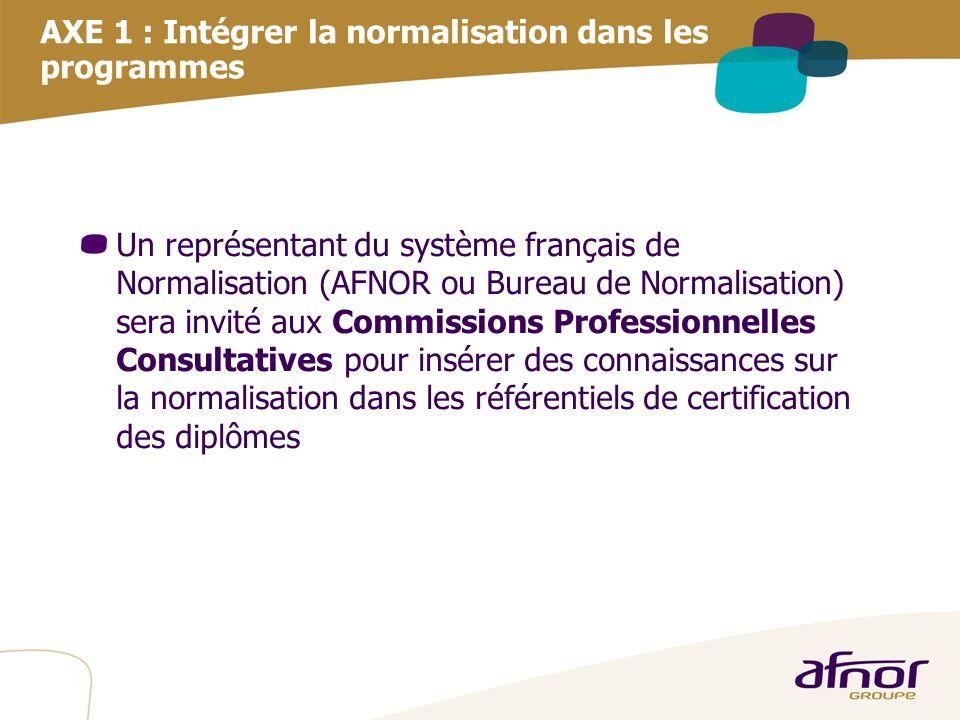 AXE 1 : Intégrer la normalisation dans les programmes