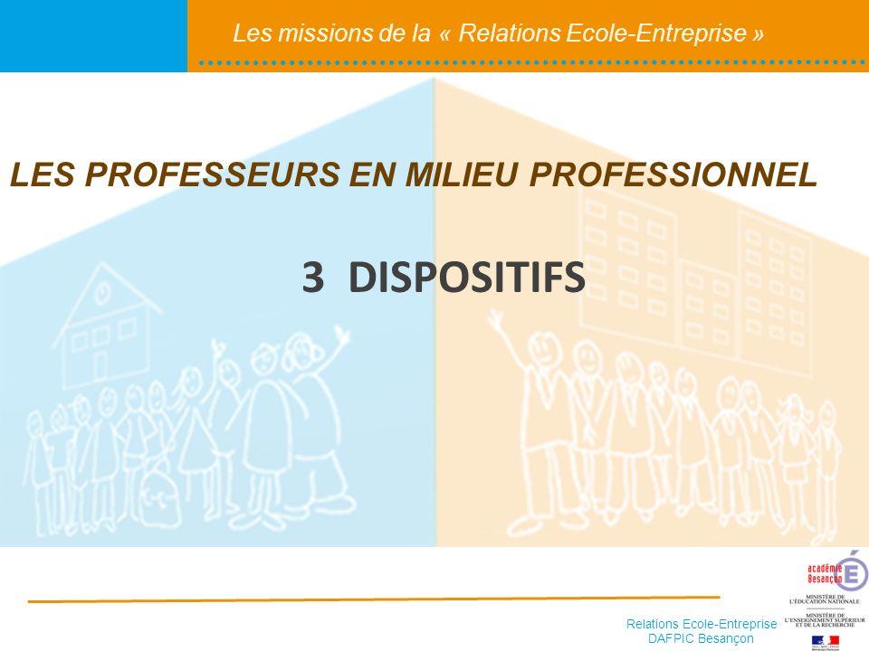 LES PROFESSEURS EN MILIEU PROFESSIONNEL