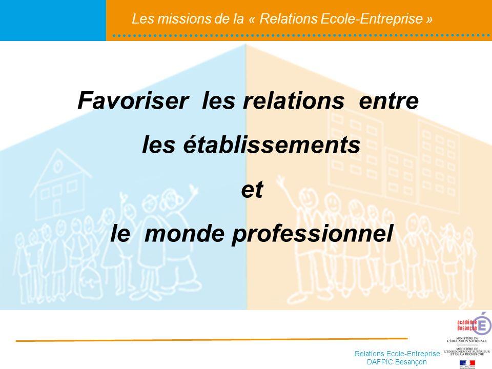 Favoriser les relations entre les établissements et le monde professionnel