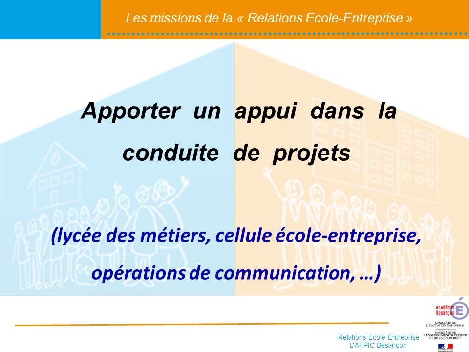 Apporter un appui dans la conduite de projets (lycée des métiers, cellule école-entreprise, opérations de communication, …)