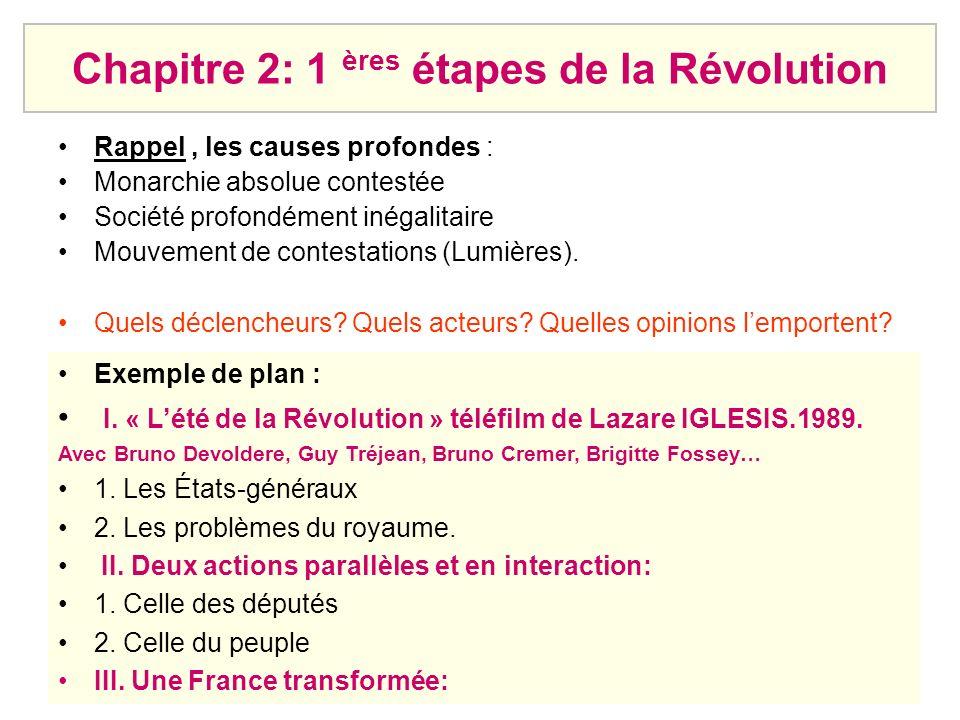 Chapitre 2: 1 ères étapes de la Révolution