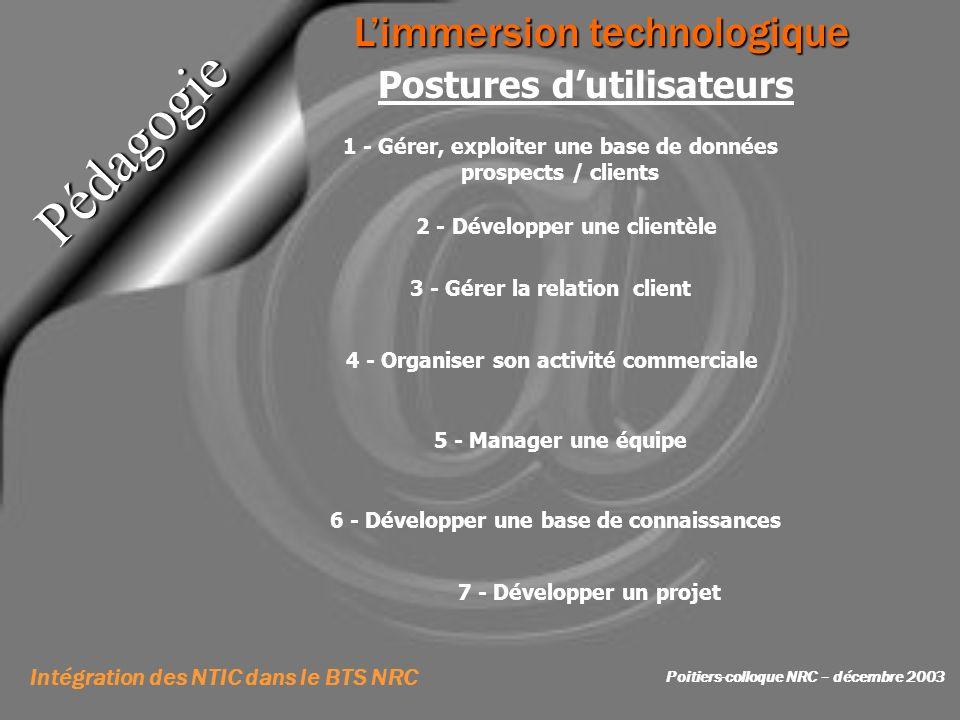 Pédagogie L'immersion technologique Postures d'utilisateurs