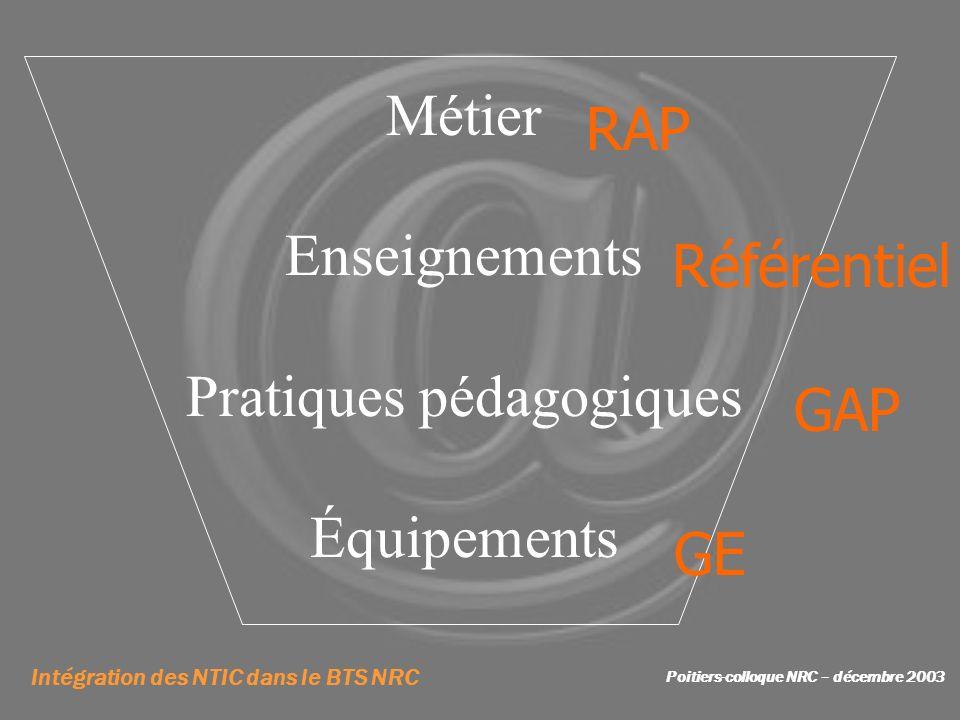Intégration des NTIC dans le BTS NRC