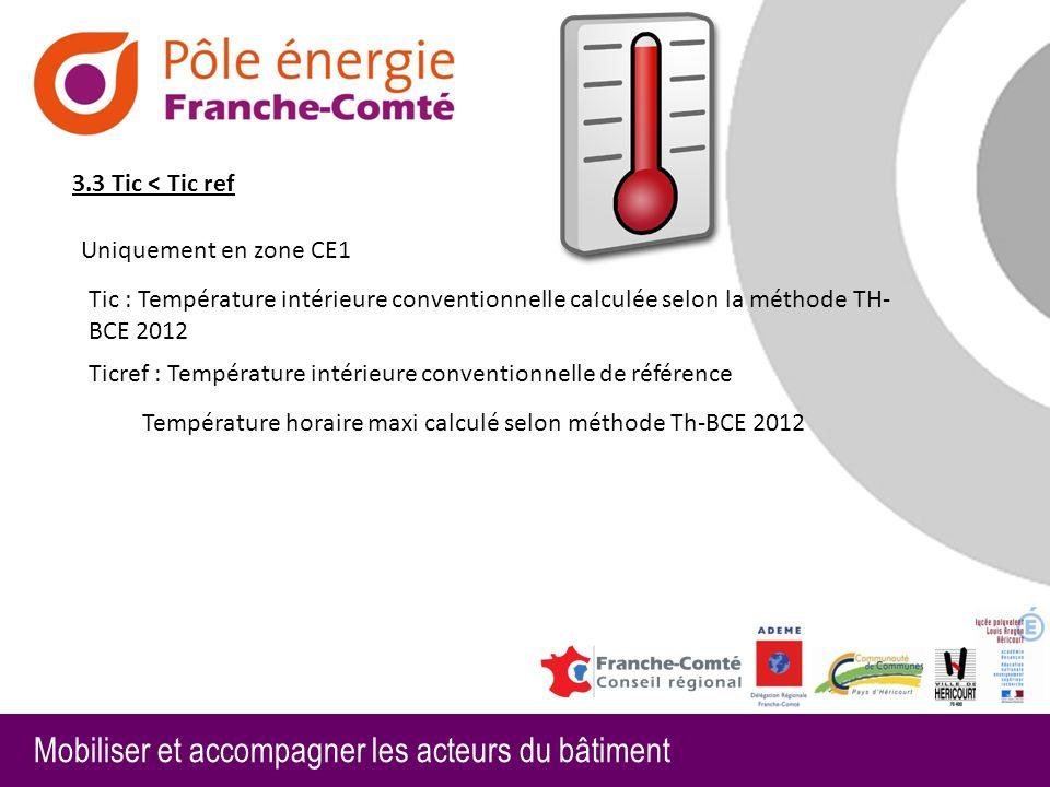 3.3 Tic < Tic ref Uniquement en zone CE1. Tic : Température intérieure conventionnelle calculée selon la méthode TH-BCE 2012.