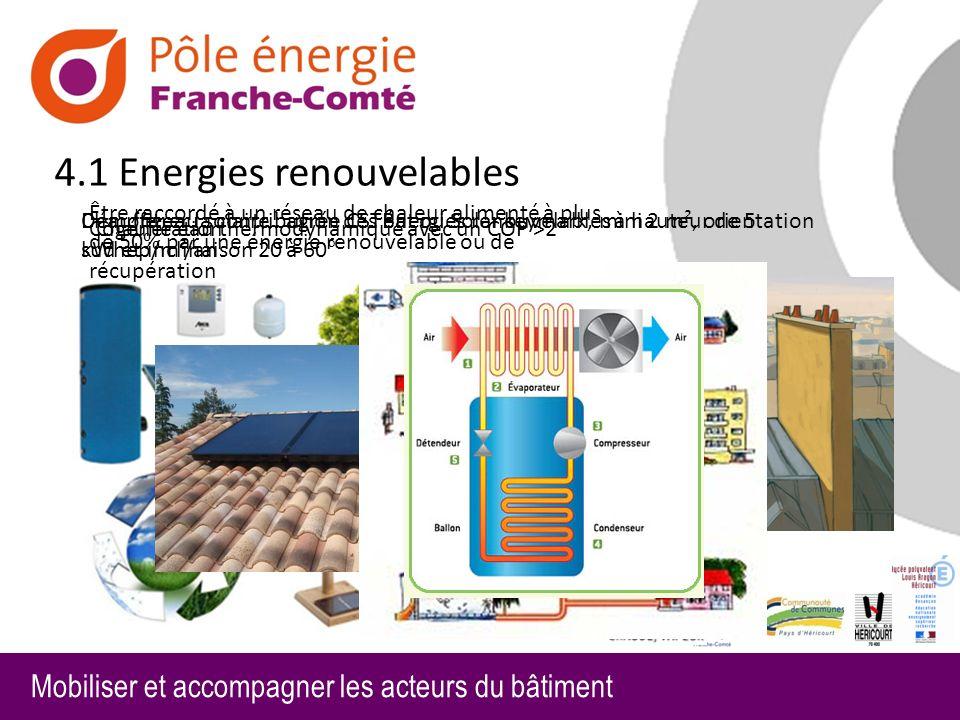 4.1 Energies renouvelables