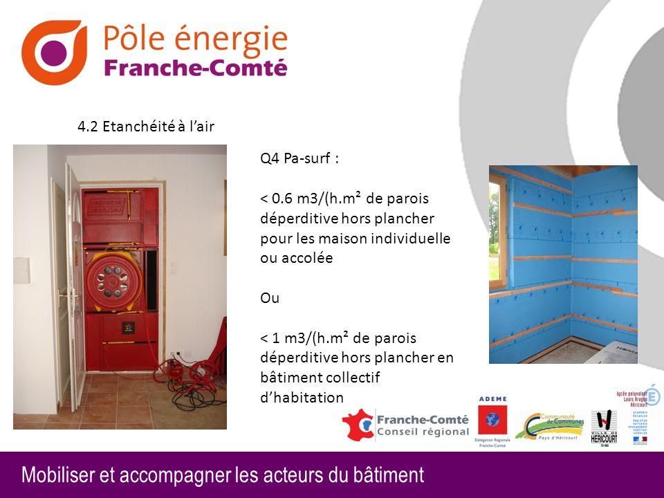 4.2 Etanchéité à l'air Q4 Pa-surf : < 0.6 m3/(h.m² de parois déperditive hors plancher pour les maison individuelle ou accolée.