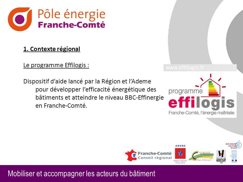 1. Contexte régional Le programme Effilogis :