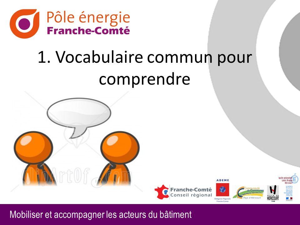 1. Vocabulaire commun pour comprendre