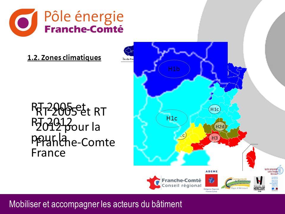 RT 2005 et RT 2012 pour la Franche-Comte
