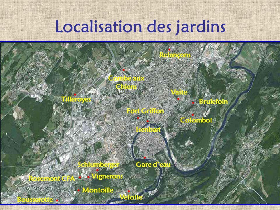 Localisation des jardins